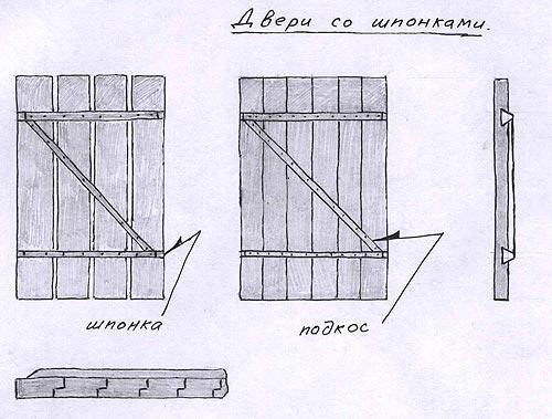 дверь входная деревянная своими руками