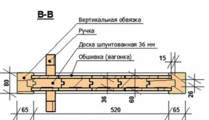 Схема изготовления двери