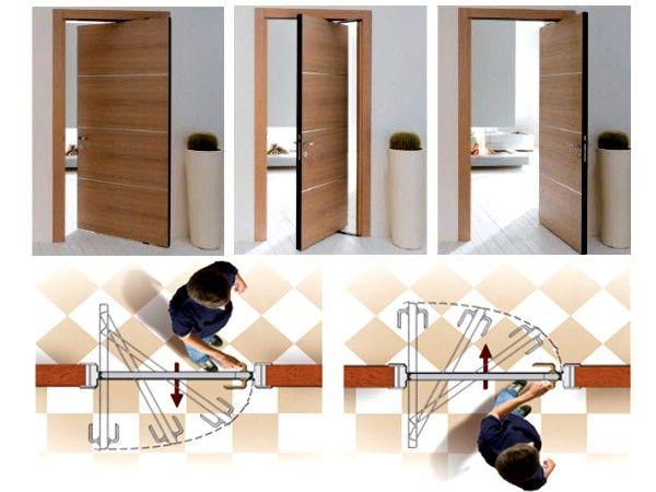фурнитура для дверей рото