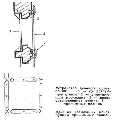 как утеплить балконную деревянную дверь