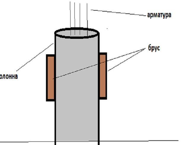 Конструкция из брусов и колонн
