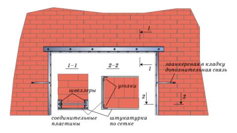 Конструкция проема в стене