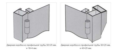 Коробки, сварены из двух профилей разного сечения