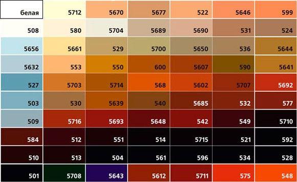 Какую краску выбрать для покраски дверей