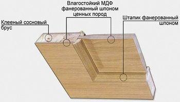 МДФ + массив