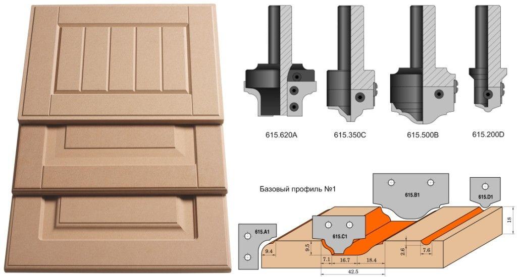 Оборудование для производства дверей МДФ: фрезы для профильной обработки дерева
