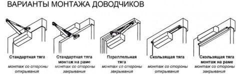 Примеры монтажа конструкций