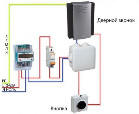 Принцип действия электрического звонка