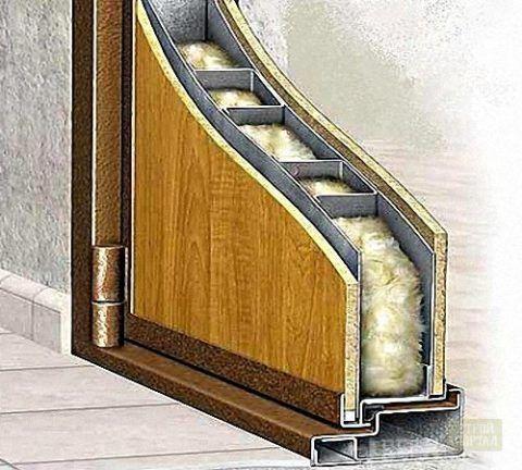Распределение звукоизоляционного материала во внутренней части деревянной входной двери с металлическим каркасом