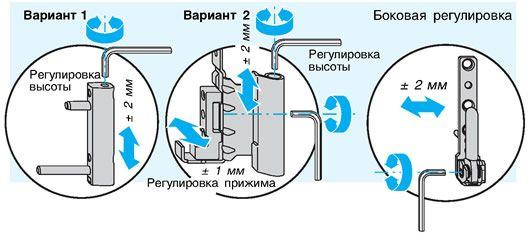 Схема регулировки балконной двери фото