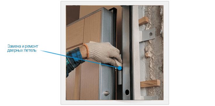 ремонт дверей стальных