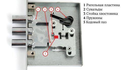 Схема дверного врезного замка сувальдного типа