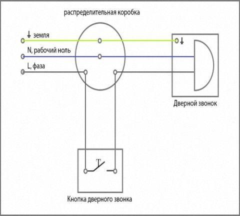 Схема дверного звонка