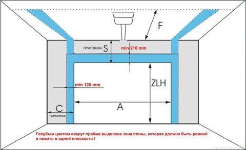 Схема проема для секционных ворот