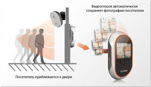 Схема работы видеозвонка