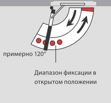 Схема регулировку открытого положения двери
