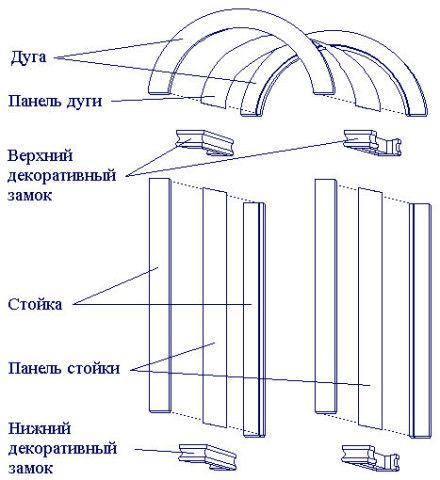 Схема сборки арочного проема двери