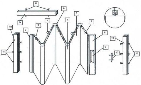 Схема сборки двери гармошки