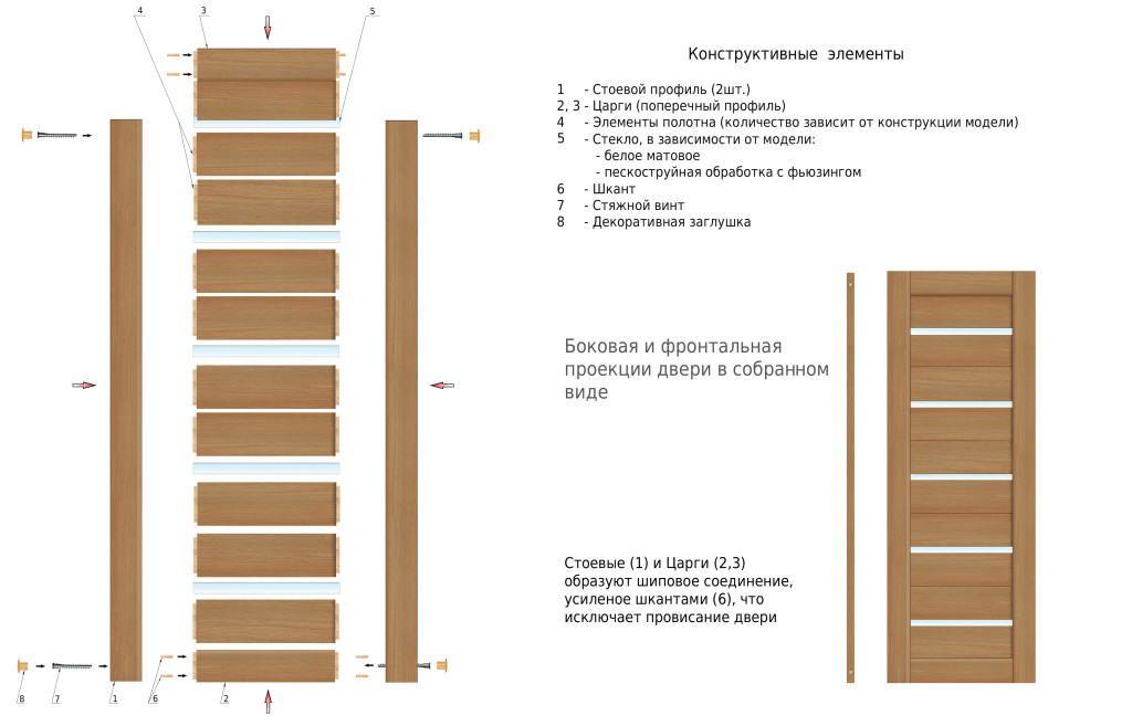 Схема сборки царгового дверного полотна