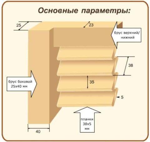 Схема сборки жалюзи