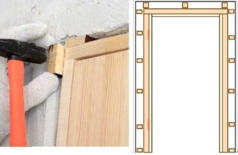 Схема установки клиньев