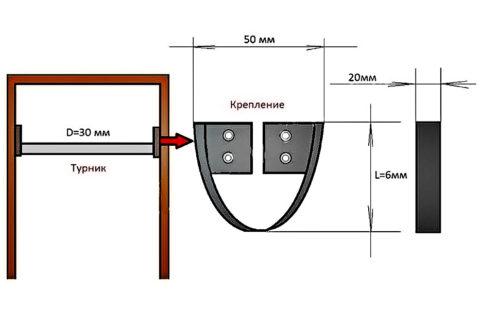 Схема установки турника в дверной проем