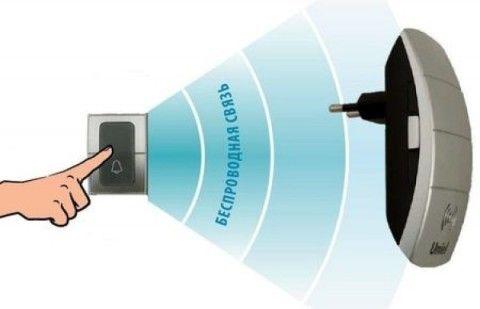 Сигнал от кнопки передается на приемник динамика посредством радиоволн