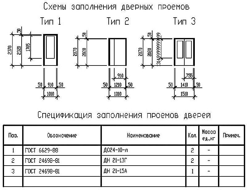 Спецификация дверей и их размеры
