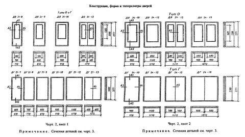 Стандартные параметры межкомнатных дверей