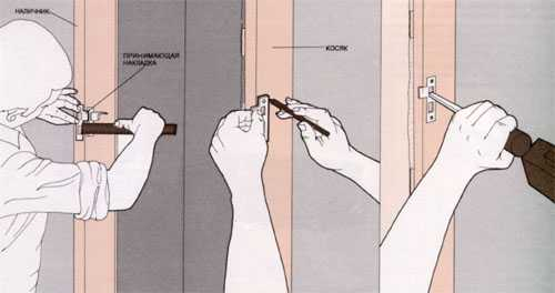 ставим межкомнатные двери