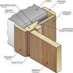 Строение коробки и сечения её элементов