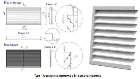 Структура вентиляционной дверной решётки