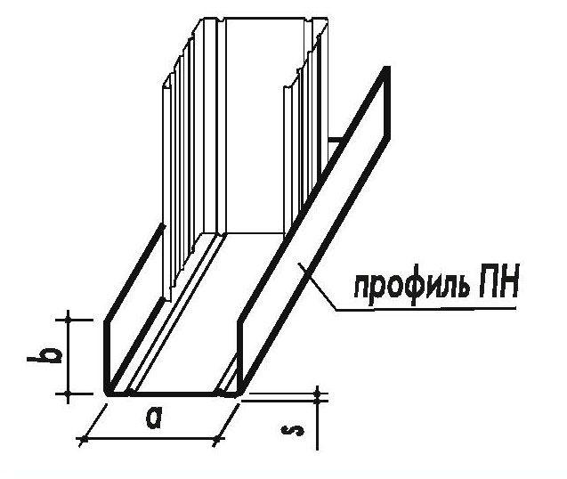 Стыкование вертикального и горизонтального профилей