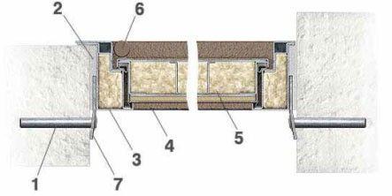 установить стальную дверь