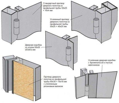 Возможные варианты изготовлениядвернойметаллическойкоробки.